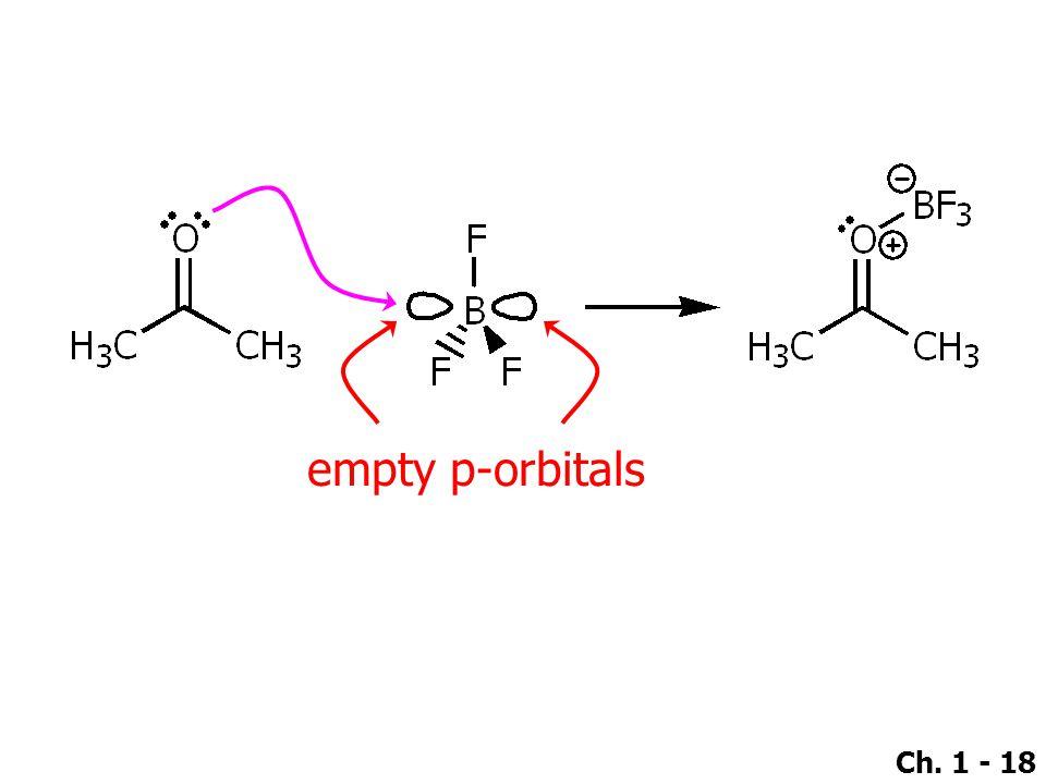 empty p-orbitals