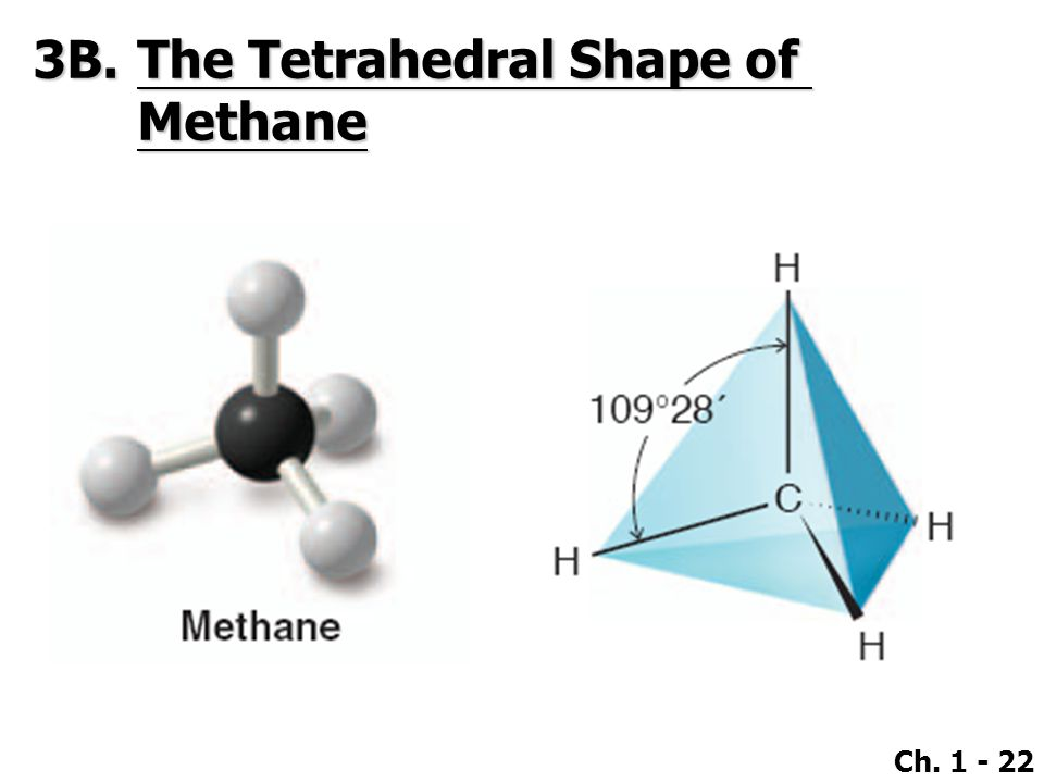 3B. The Tetrahedral Shape of Methane