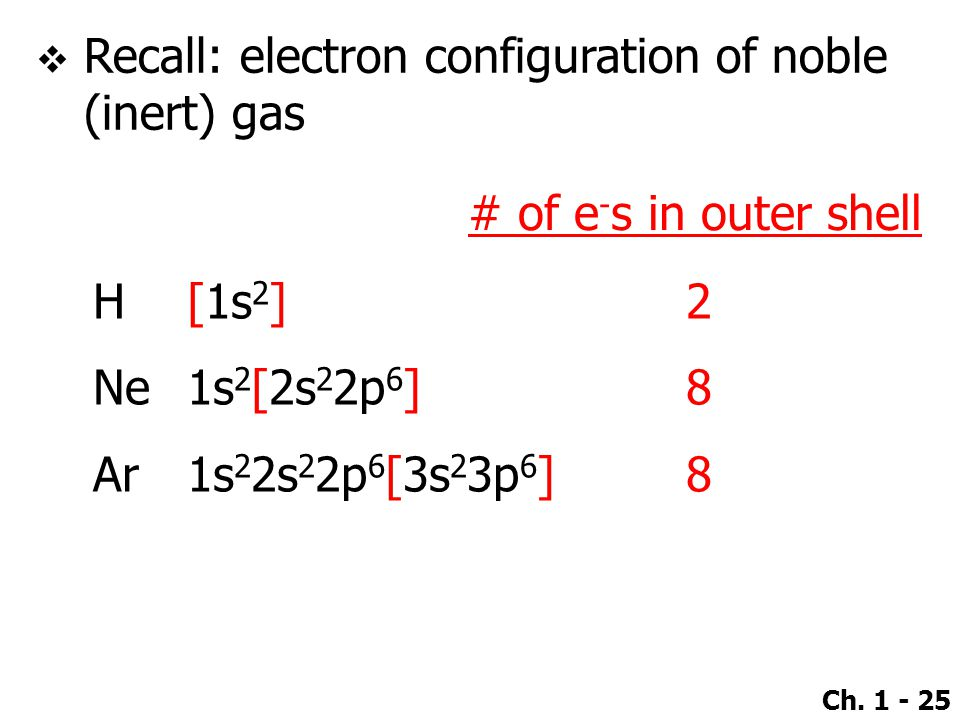 Recall: electron configuration of noble (inert) gas