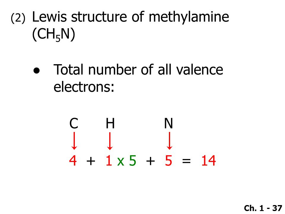 Lewis structure of methylamine (CH5N)