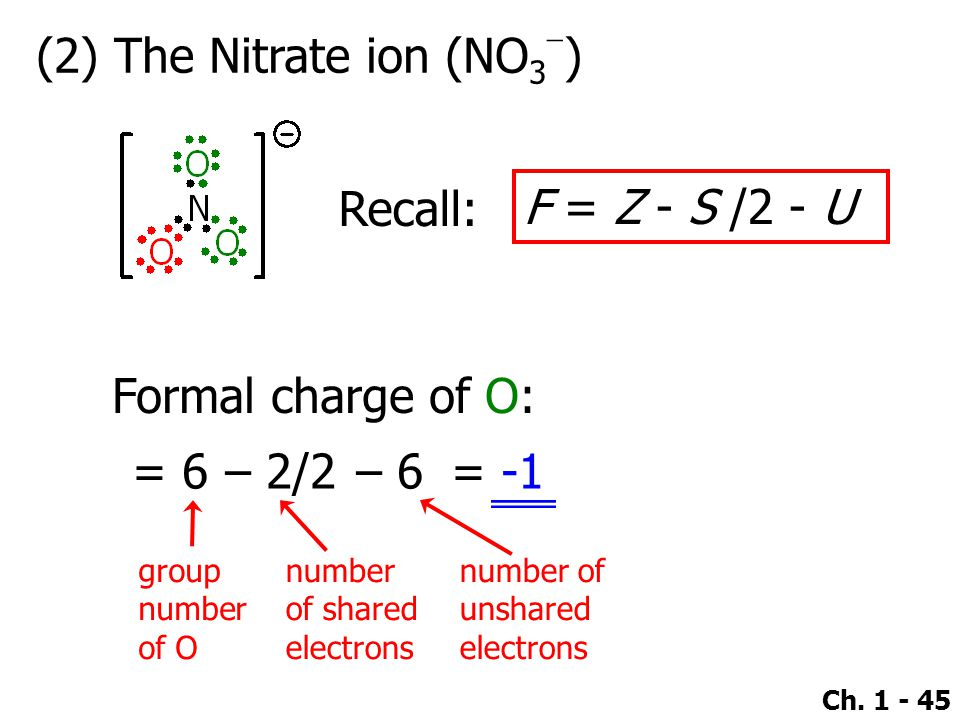 (2) The Nitrate ion (NO3-)