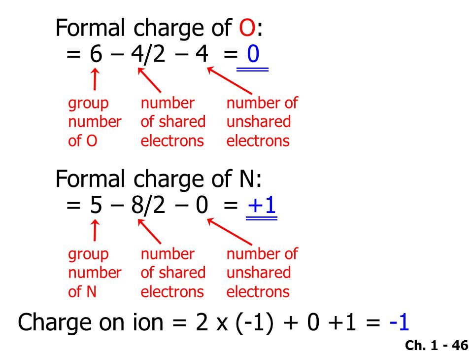 Charge on ion = 2 x (-1) + 0 +1 = -1