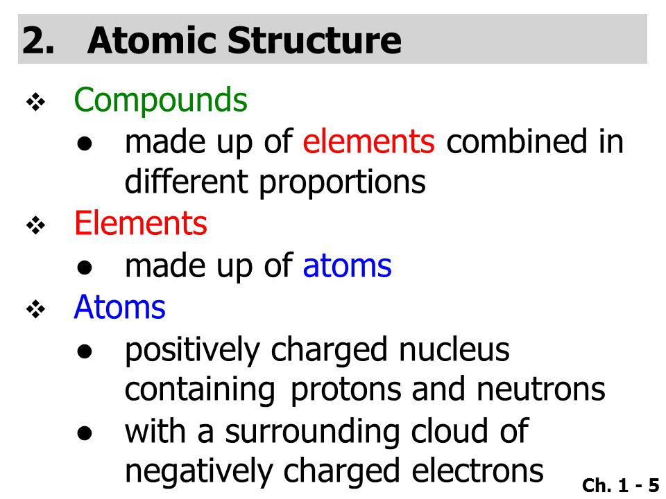 Atomic Structure Compounds