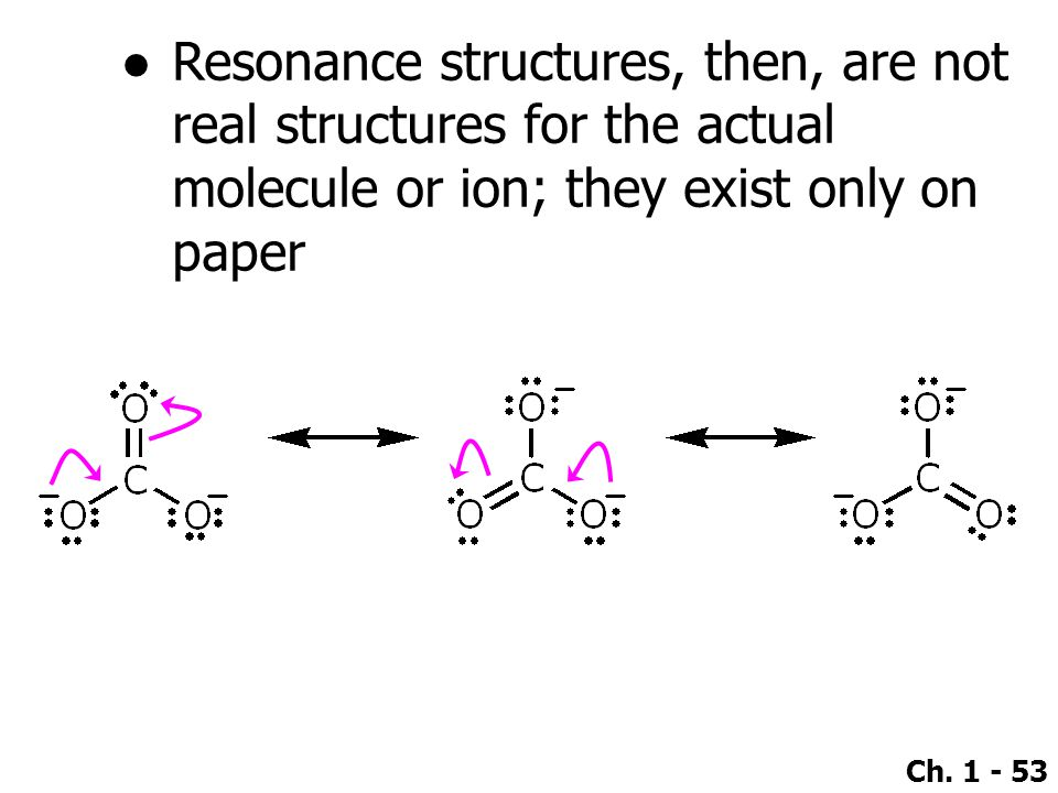Resonance structures, then, are not real structures for the actual molecule or ion; they exist only on paper