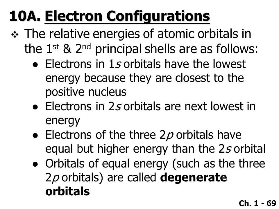 10A. Electron Configurations