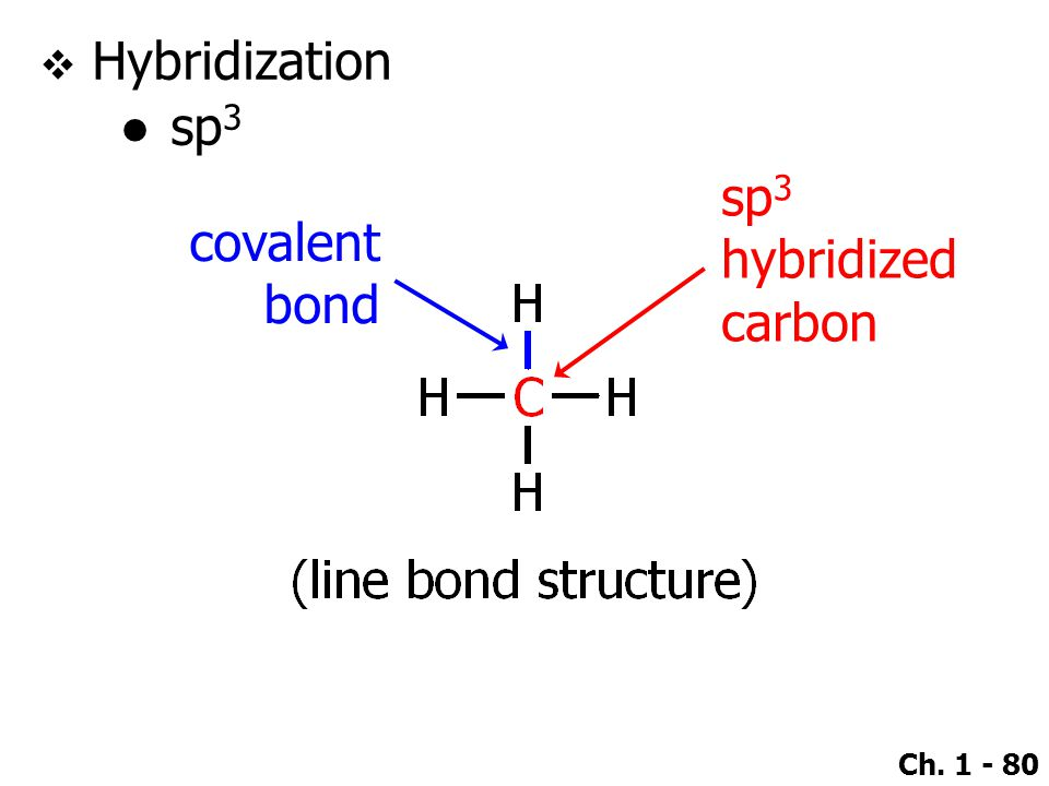 Hybridization sp3 sp3 hybridized carbon covalent bond
