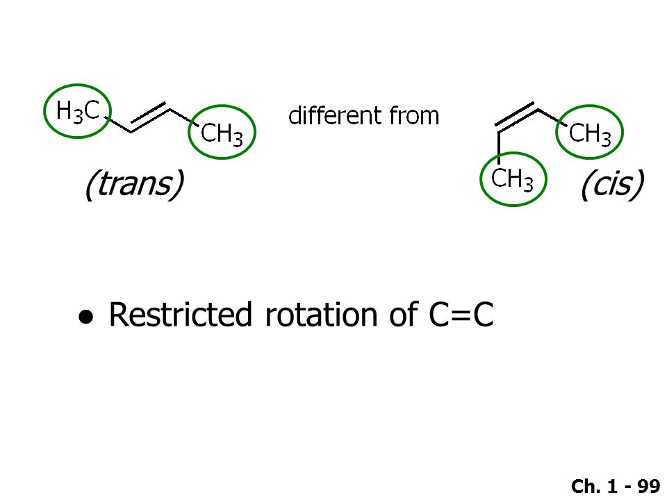 (trans) (cis) Restricted rotation of C=C