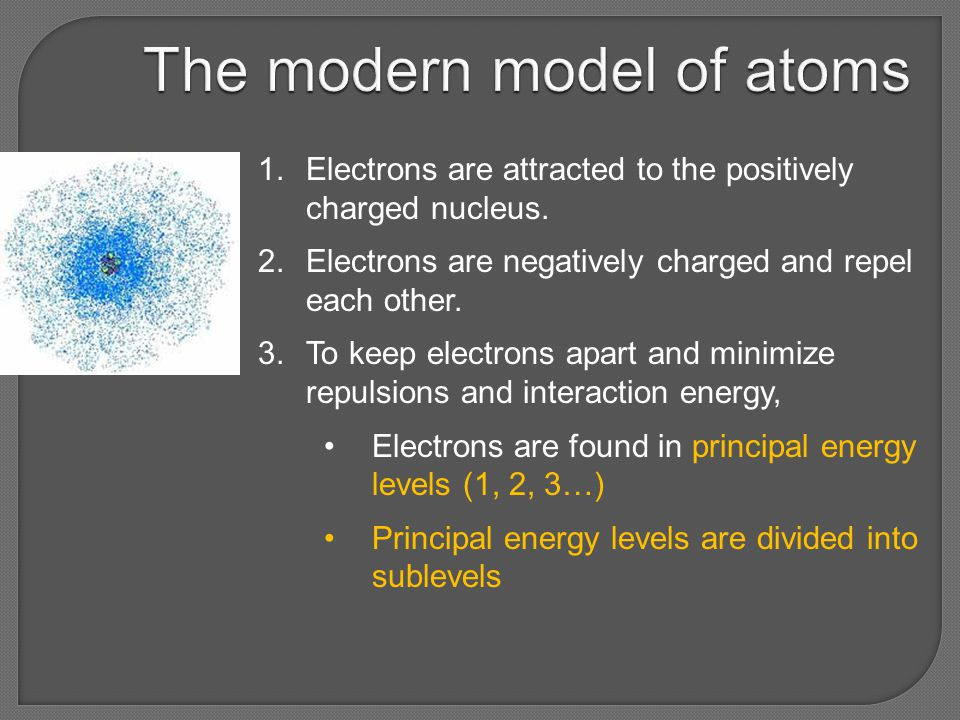 The modern model of atoms