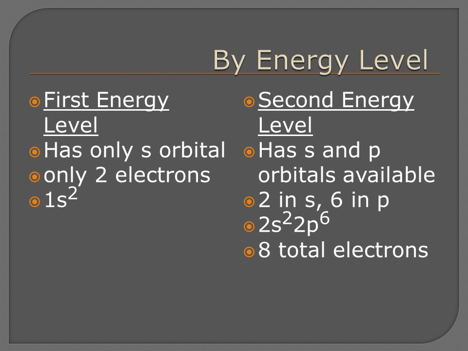 By Energy Level First Energy Level Has only s orbital only 2 electrons