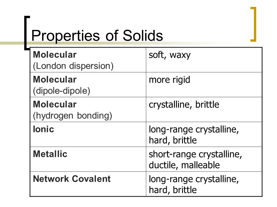 Properties of Solids Molecular (London dispersion) soft, waxy