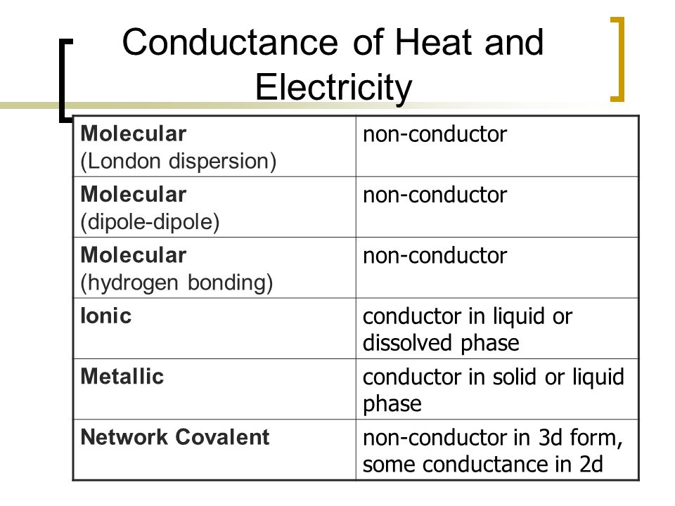 Conductance of Heat and Electricity