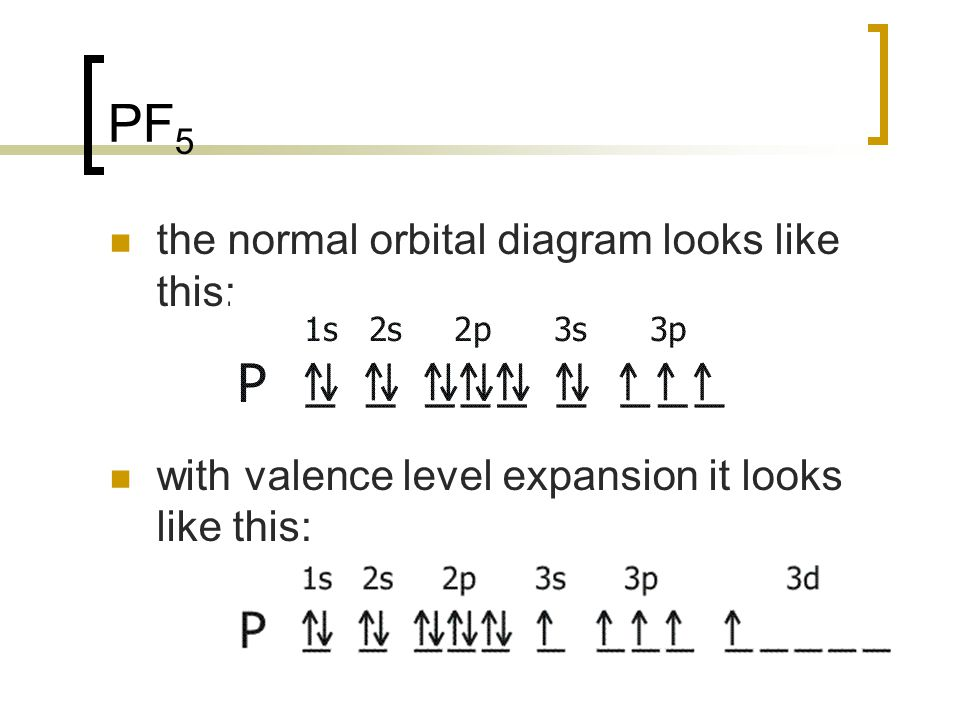 PF5 the normal orbital diagram looks like this: