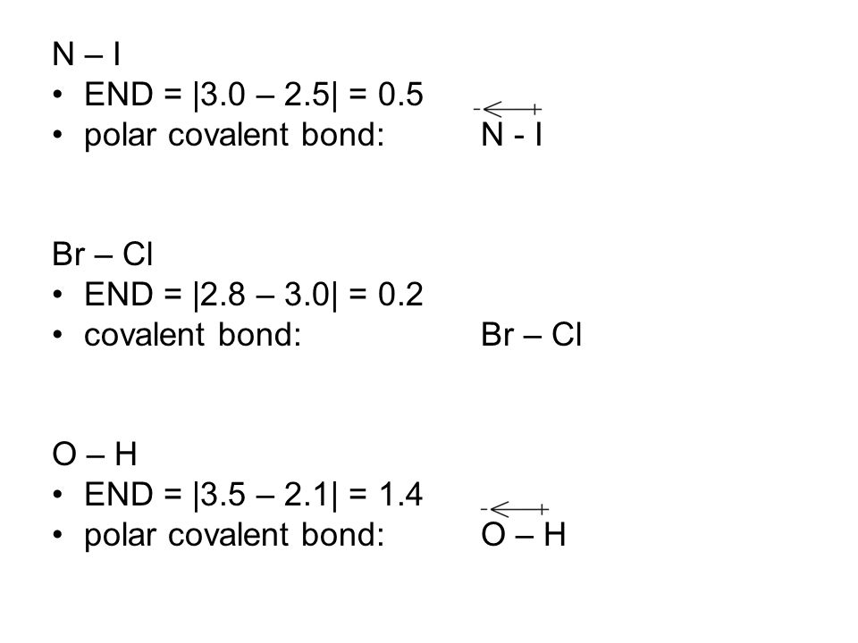 N – I END = |3.0 – 2.5| = 0.5. polar covalent bond: N - I. Br – Cl. END = |2.8 – 3.0| = 0.2. covalent bond: Br – Cl.