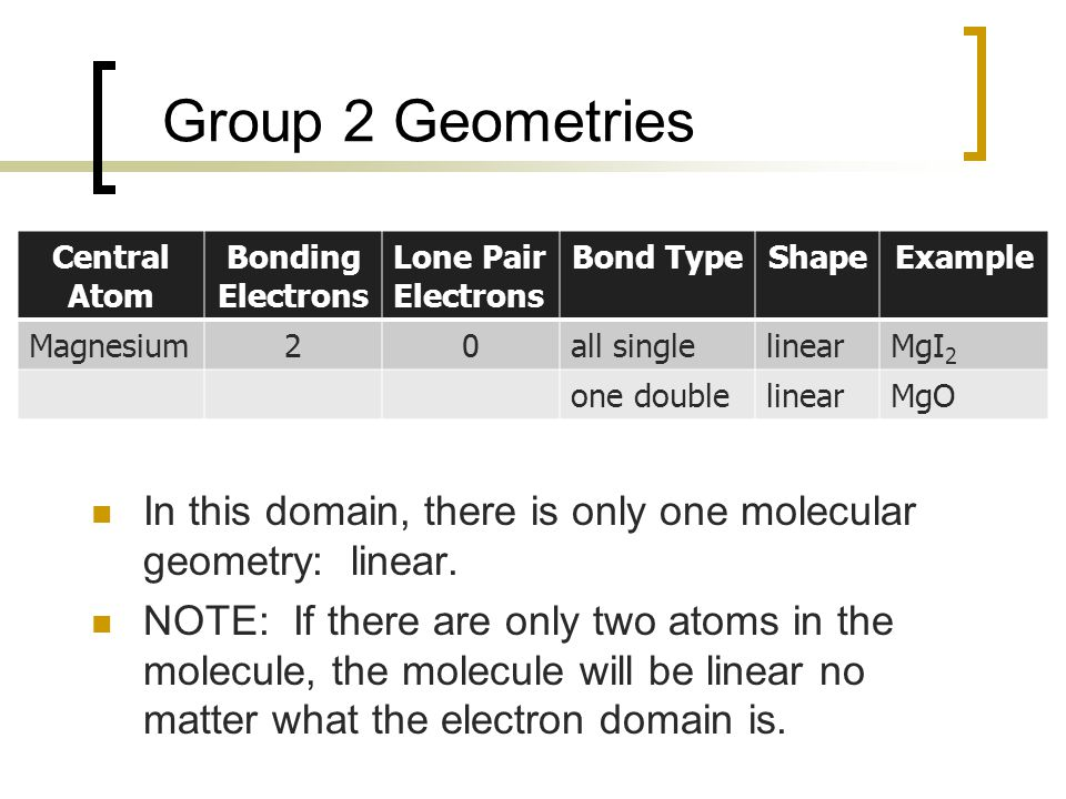 Group 2 Geometries Central Atom. Bonding Electrons. Lone Pair Electrons. Bond Type. Shape. Example.
