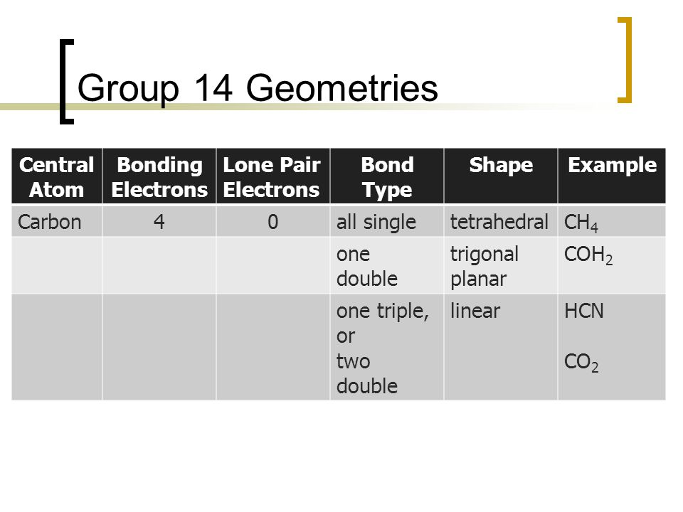 Group 14 Geometries Central Atom Bonding Electrons Lone Pair Electrons