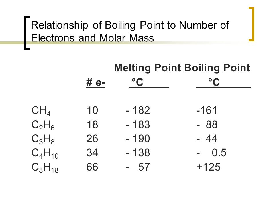 Relationship of Boiling Point to Number of Electrons and Molar Mass