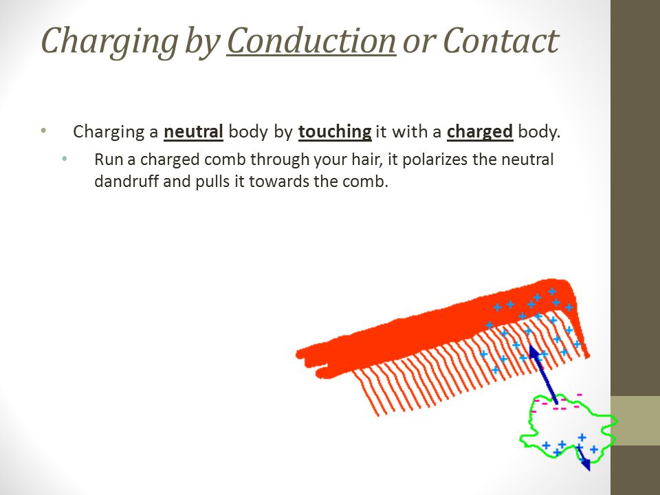 Charging by Conduction or Contact