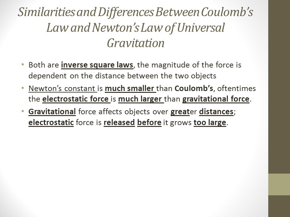 Similarities and Differences Between Coulomb's Law and Newton's Law of Universal Gravitation