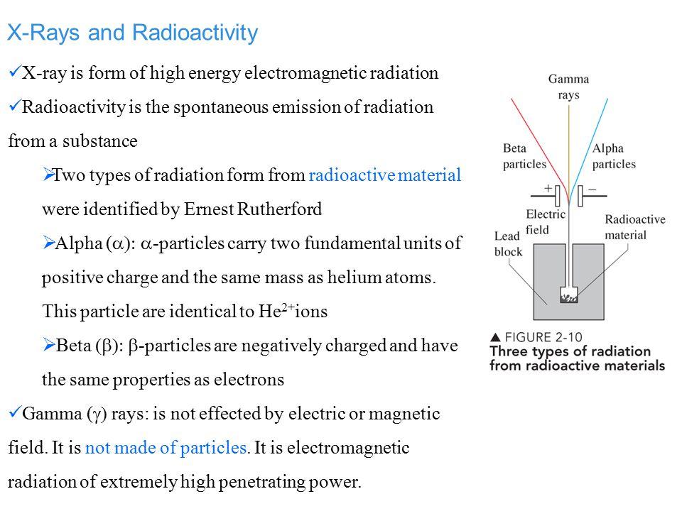 X-Rays and Radioactivity