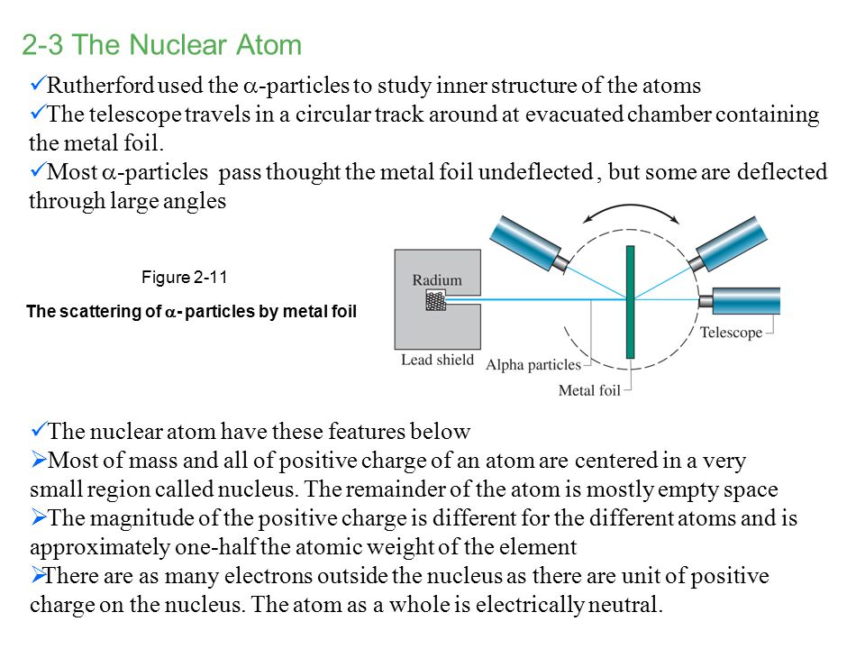 2-3 The Nuclear Atom The scattering of a- particles by metal foil