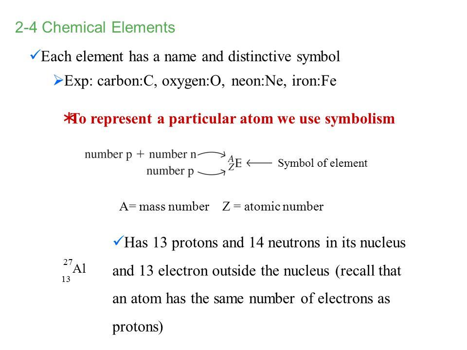 To represent a particular atom we use symbolism
