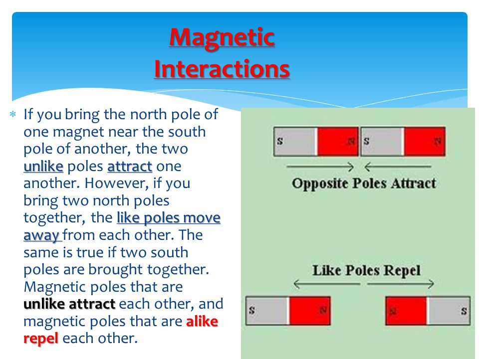 Magnetic Interactions