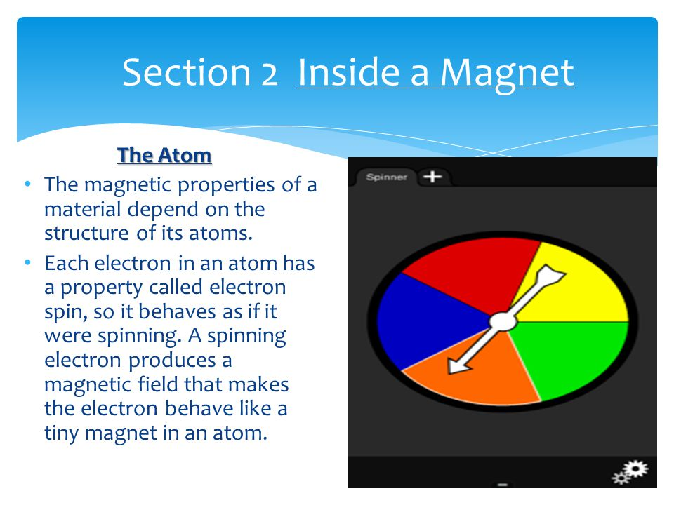Section 2 Inside a Magnet