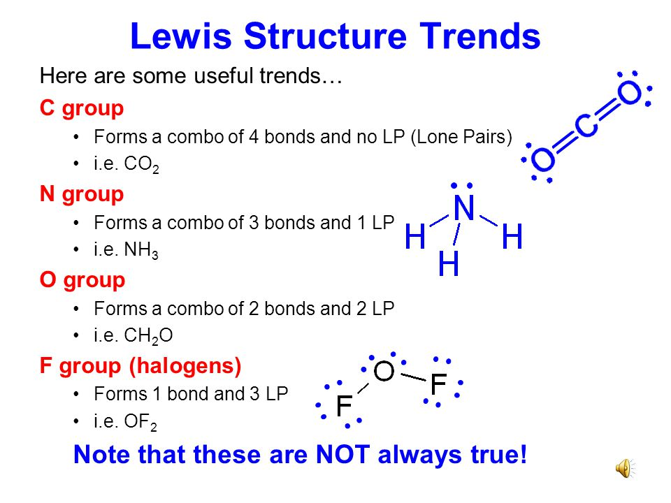 Lewis Structure Trends