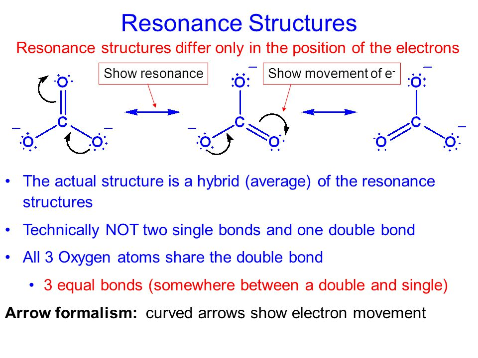 Resonance structures differ only in the position of the electrons
