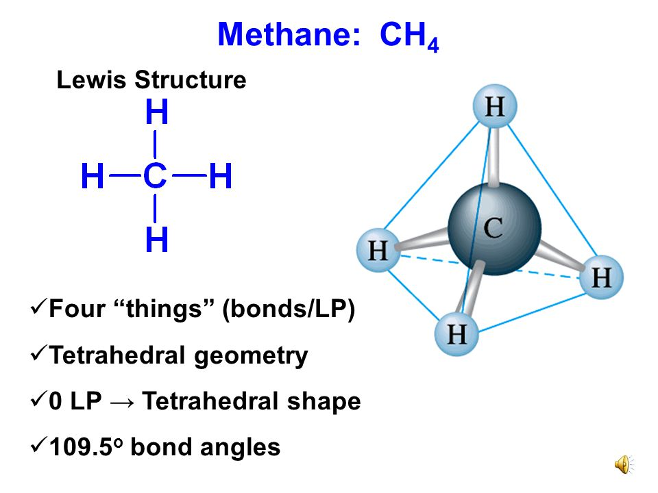 Methane: CH4 Lewis Structure Four things (bonds/LP)