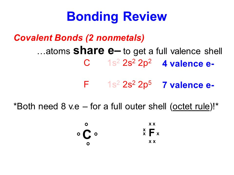 Bonding Review C F Covalent Bonds (2 nonmetals)