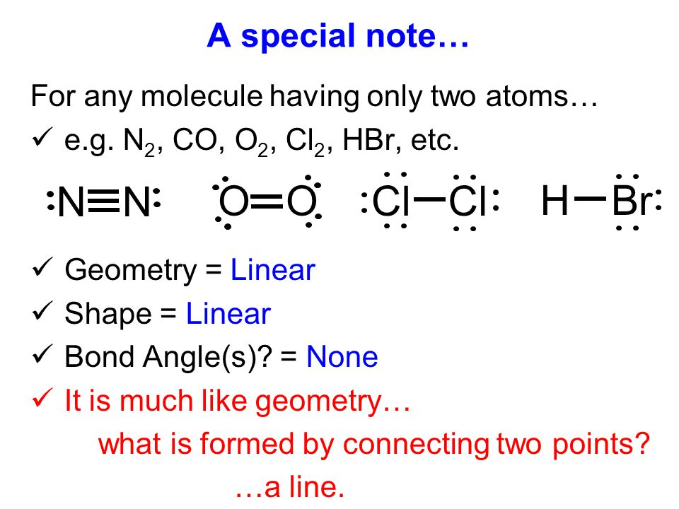 Cl N O H Br A special note… For any molecule having only two atoms…