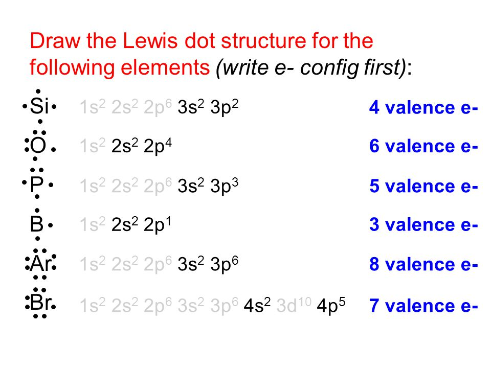 Draw the Lewis dot structure for the following elements (write e- config first):