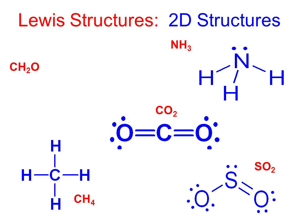 Lewis Structures: 2D Structures