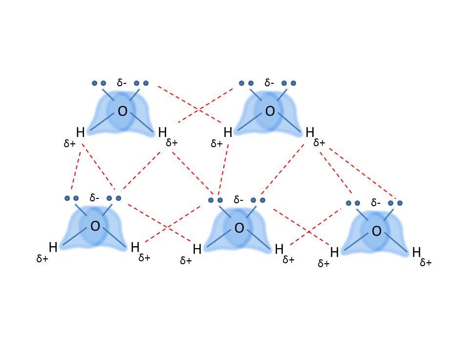 O H δ+ δ- O H δ+ δ- O H δ+ δ- O H δ+ δ- O H δ+ δ-