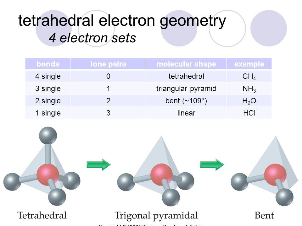 Bent Molecular Geometry H2o | www.pixshark.com - Images ...