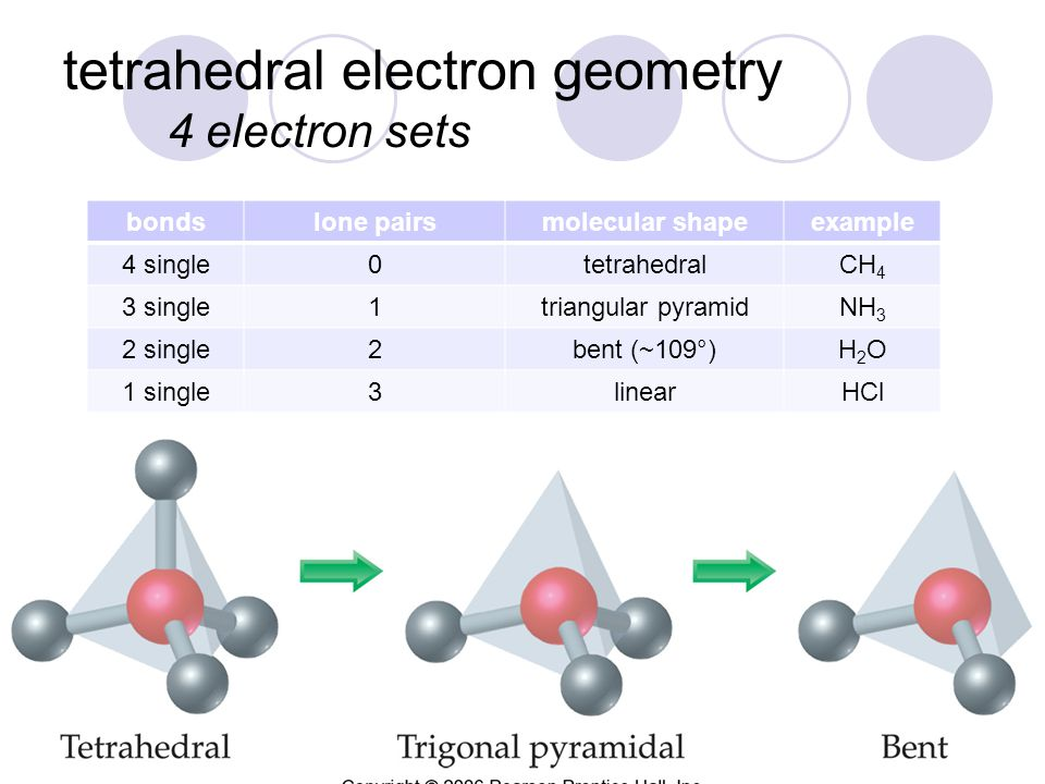 tetrahedral electron geometry 4 electron sets