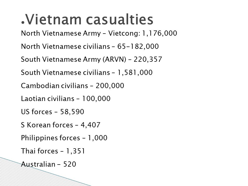 Vietnam casualties North Vietnamese Army – Vietcong: 1,176,000