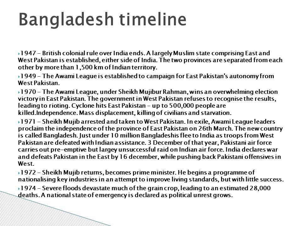 Bangladesh timeline