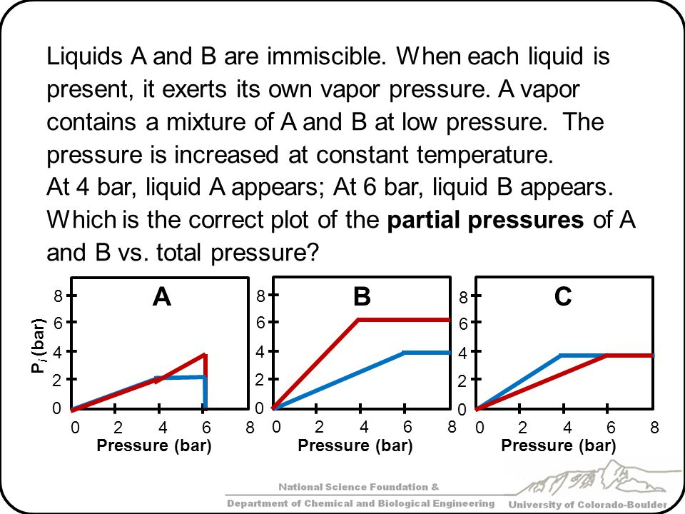 Liquids A and B are immiscible