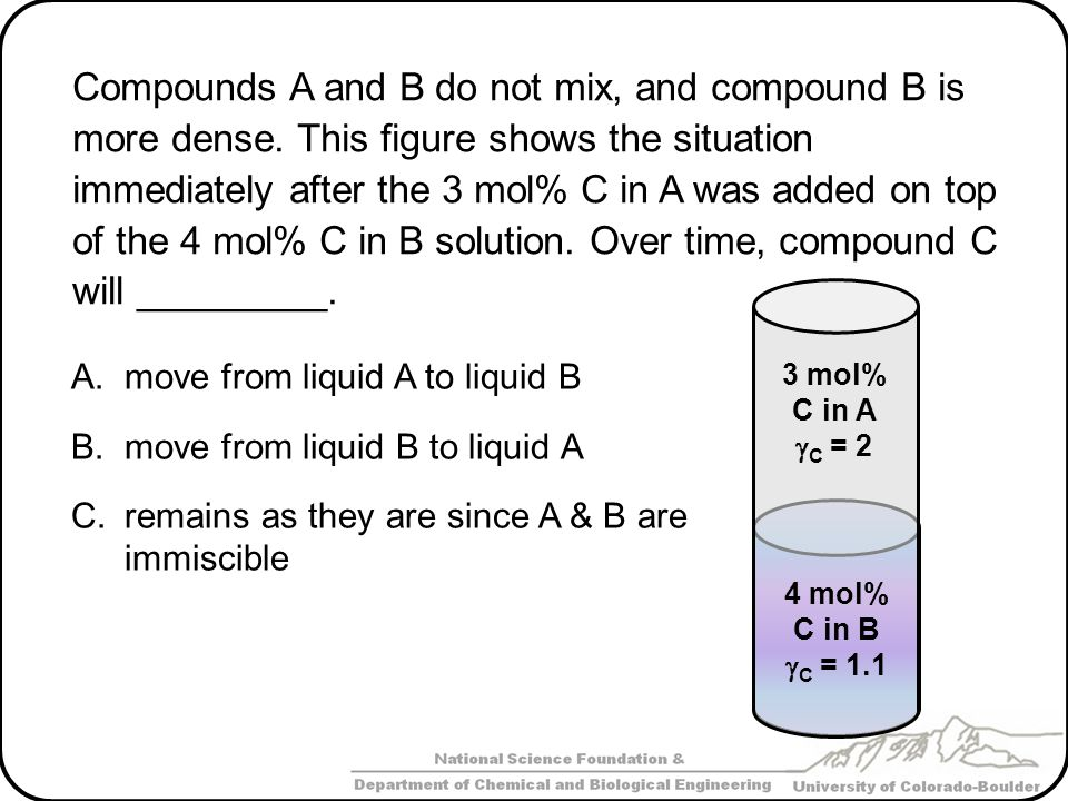 Compounds A and B do not mix, and compound B is more dense