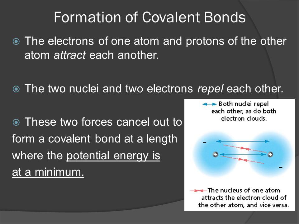 Formation of Covalent Bonds