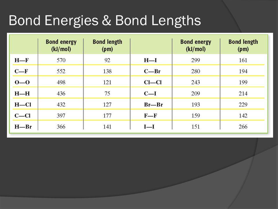 Bond Energies & Bond Lengths