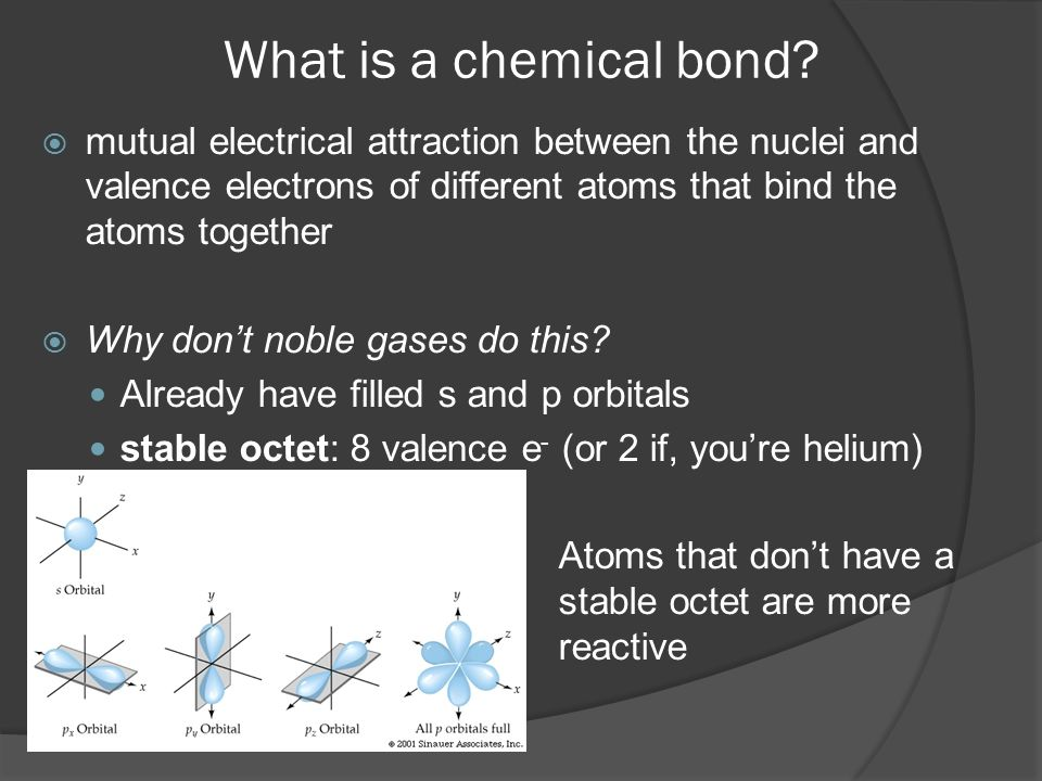 What is a chemical bond mutual electrical attraction between the nuclei and valence electrons of different atoms that bind the atoms together.