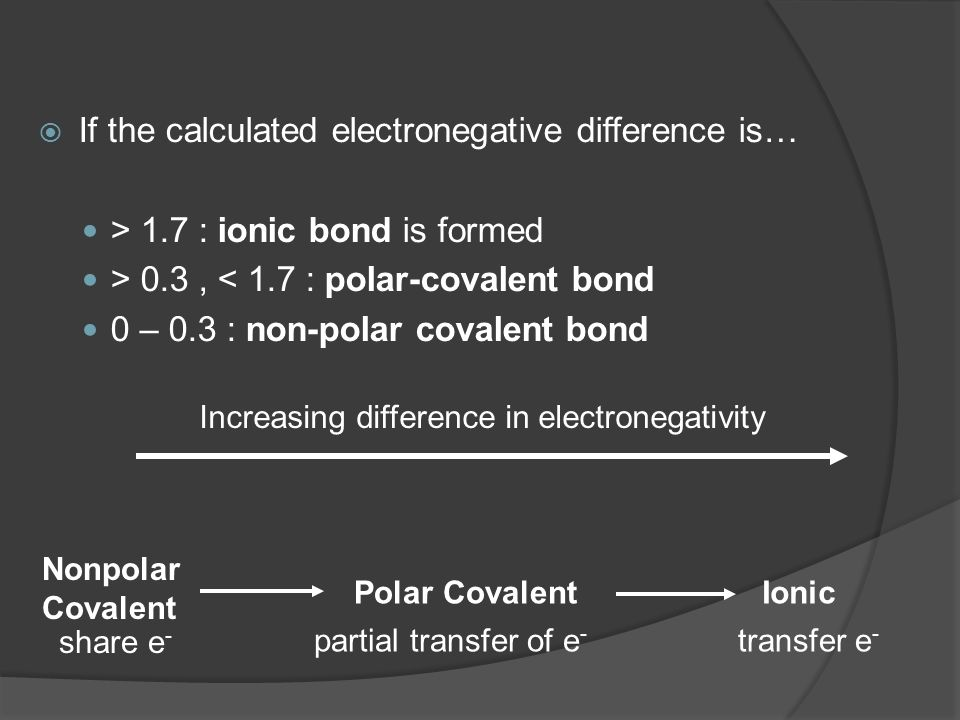 If the calculated electronegative difference is…