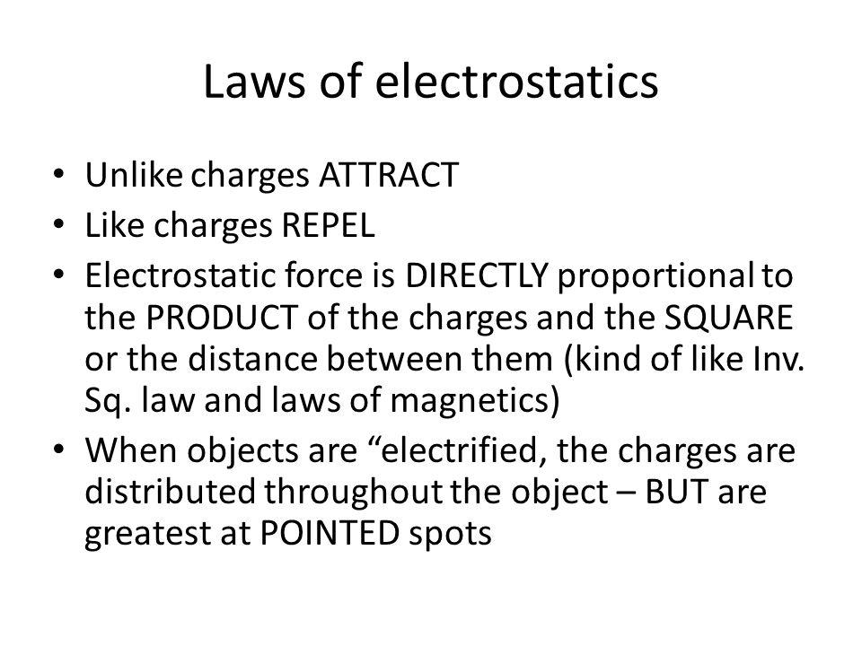 Laws of electrostatics