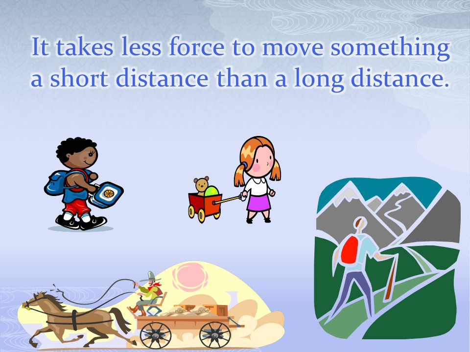 It takes less force to move something a short distance than a long distance.