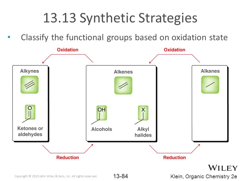 13.13 Synthetic Strategies Classify the functional groups based on oxidation state. Copyright © 2015 John Wiley & Sons, Inc. All rights reserved.