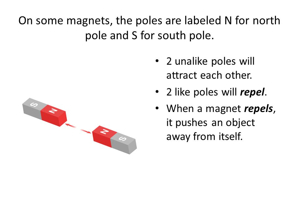 On some magnets, the poles are labeled N for north pole and S for south pole.
