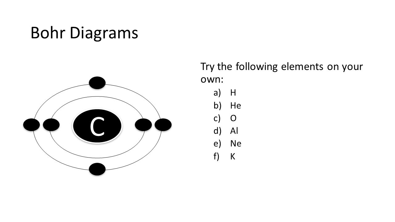 Bohr Diagrams Try the following elements on your own: H He O Al Ne K C